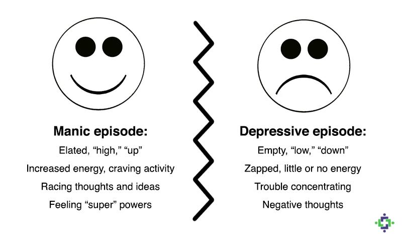 How can CBD help a Bipolar person?