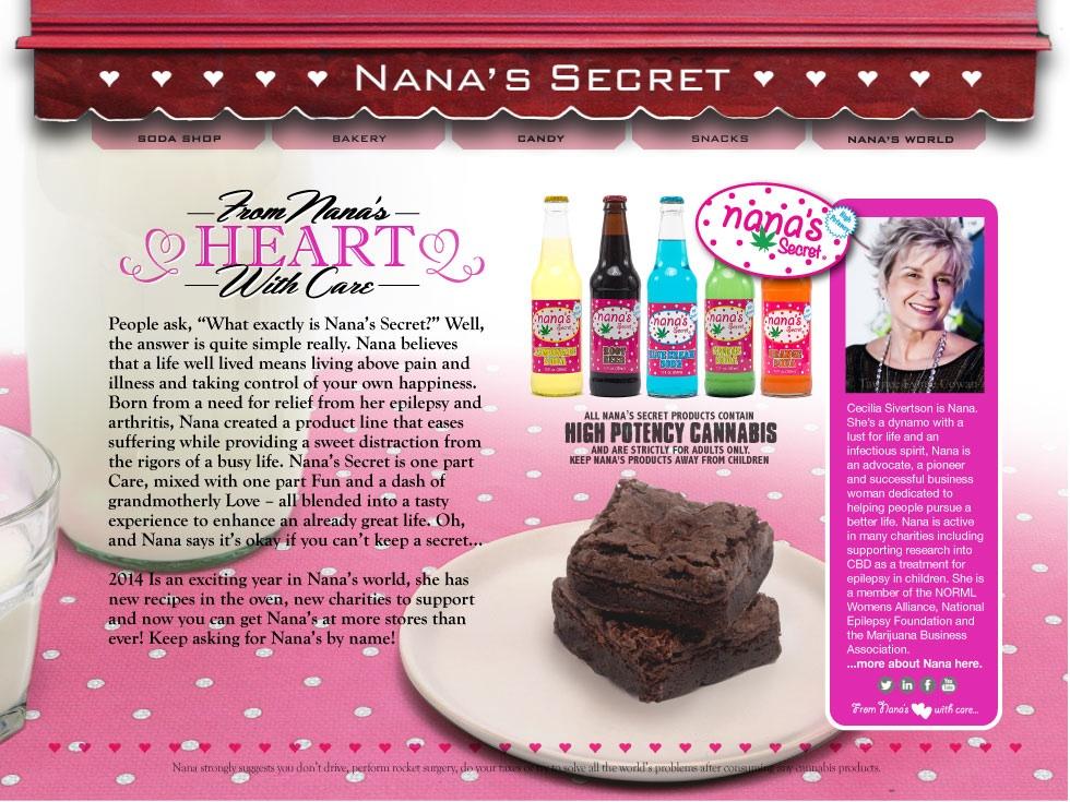 Portrait of Nana's Secret