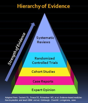 Hierarchy-of-Evidence-21-2